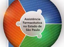 Manual Ebook de Assistência Farmacêutica no Estado de São Paulo: Responsabilidade dos três entes federativos do SUS
